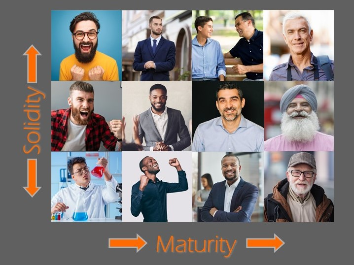 the man matrix two axes solidity maturity